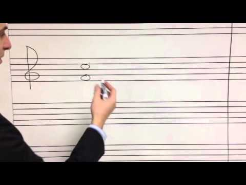 Pg. 81, 82, 83, on Interval Counting, Harmonic and melodic Intervals.