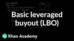 Basic leveraged buyout (LBO) | Stocks and bonds | Finance & Capital Markets | Khan Academy