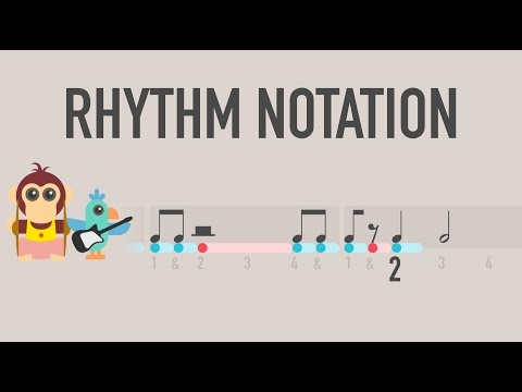 Rhythm Notation - The basics of reading music
