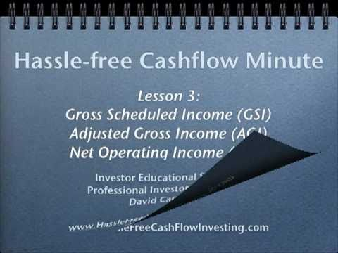 Easy way to calculate adjusted gross income calculator