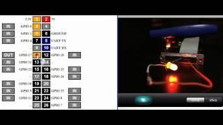Raspberry Pi - webiopi - First test