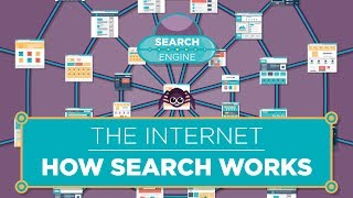 The Internet: How Search Works