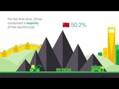 World Energy : 2012 Global Trends