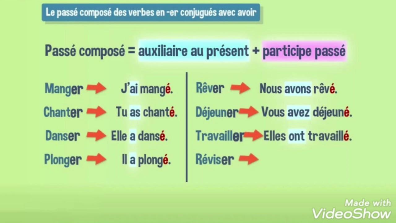 Conjugaison Le Passe Compose Des Verbes Du 1er Groupe Ce1 Prof Khadija El Hassnaoui Youtube