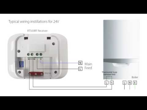 Salus Rt500 Thermostat Product Help Video Youtube