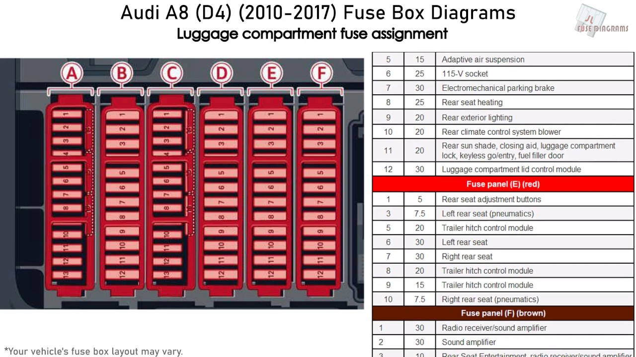 Audi A8  D4   2010-2017  Fuse Box Diagrams