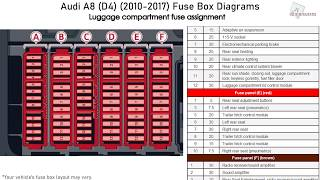 audi a8 (d4) (2010-2017) fuse box diagrams - youtube  youtube