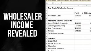 How Much Money Do Real Estate Wholesalers Make?