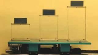 SDOF Resonance Vibration Test