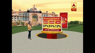 ABP Opinion Poll: Ruling-BJP behind Congress in Rajasthan in terms of vote share