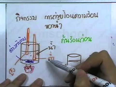 ฟิสิกส์ ม.ต้น ,หนังสือกระทรวง ,ตอน11 (พลังงานความร้อน)