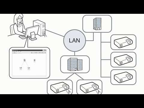 Epson Networked Projectors | Monitor & Control Software