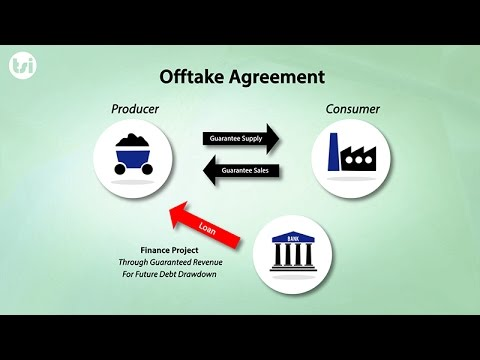 Offtake Agreement Definition And Meaning Market Business