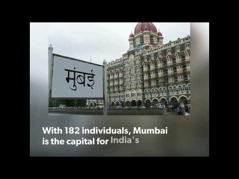 Hurun India Rich list 2017