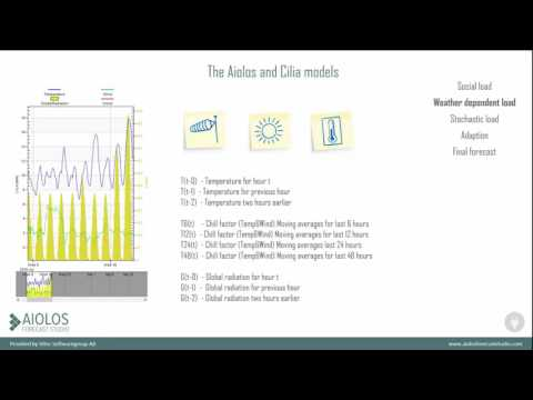 Energy forecasting models - ELECTRICITY DEMAND