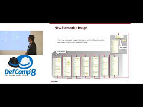 DefCamp 2017 - Hijacking the Boot Process – Ransomware Style