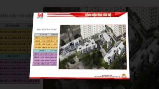 Tổng hợp chung cư C1 C2 Xuân Đỉnh, giá gốc CĐT, không chênh, LH: 0984 614 487