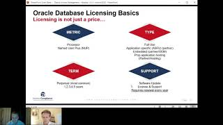 How to license Oracle database