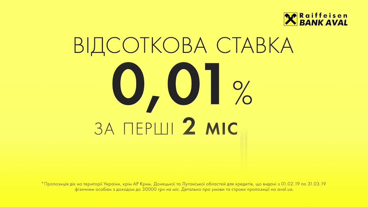 кредиты наличными аваль украина