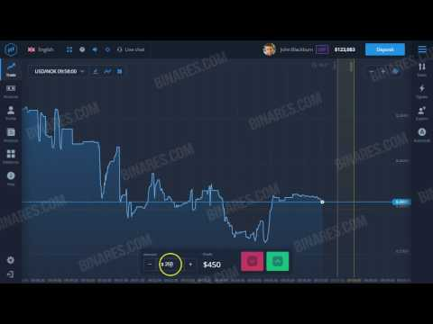 BINARY OPTIONS TUTORIAL 2017: TRADING OPTIONS – TRADING STRATEGY (HOW TO TRADE OPTIONS)