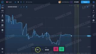 BINARY OPTIONS TUTORIAL 2017: TRADING OPTIONS - TRADING STRATEGY (HOW TO TRADE OPTIONS)
