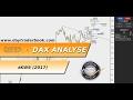 DAX Analyse - KW6  (2017) - Ewpips -