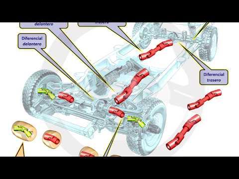 INTRODUCCIÓN A LA TECNOLOGÍA DEL AUTOMÓVIL - Módulo 8 (13/20)