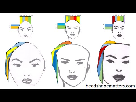 Square Layers On Different Head Shapes Youtube