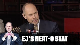 Inside the NBA Crew Celebrates Sports Emmy Wins | EJ's Neat-O Stat of the Night