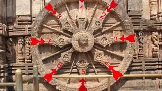 వేదాలు మరియు కొన్ని ఆవిష్కరణలు - హేతువాది ప్రశ్న - మా సమాధానము - Science in Vedas-15