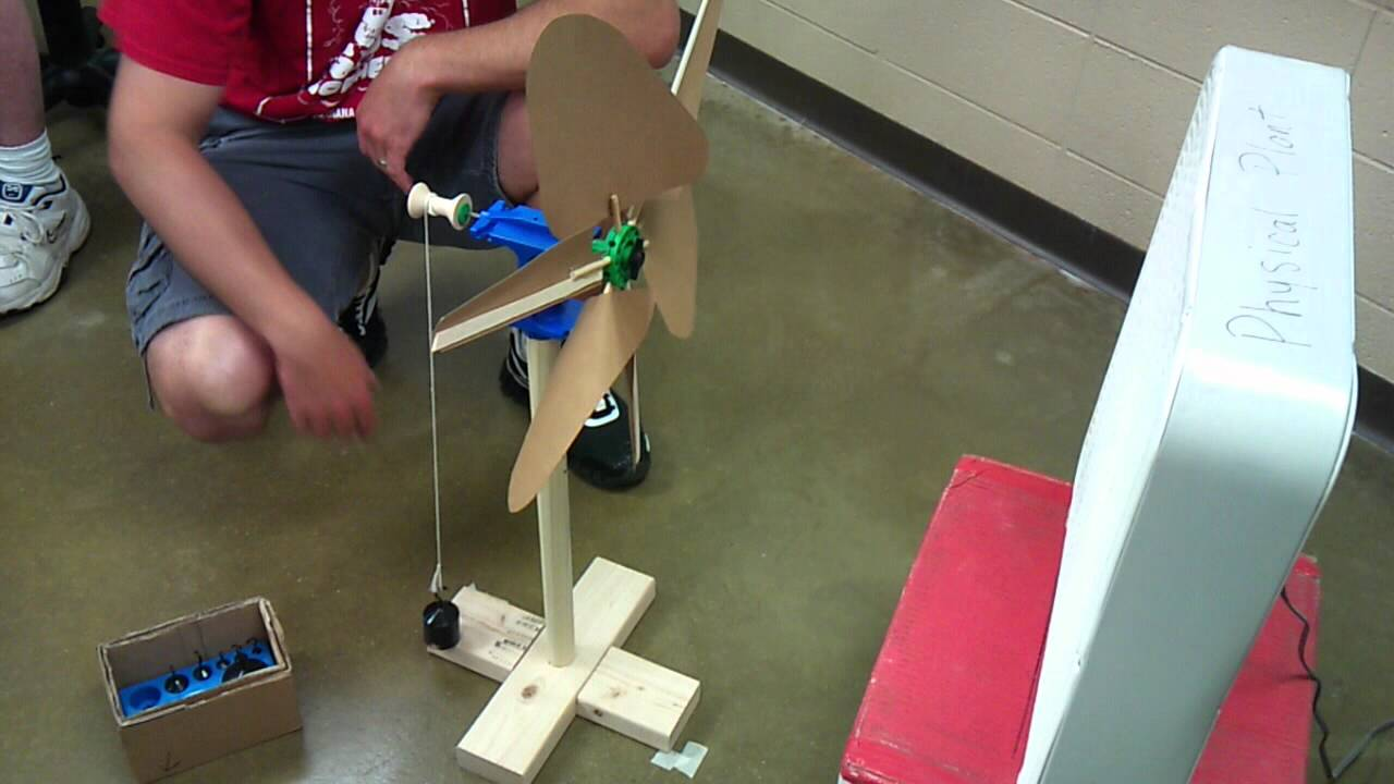 Windmill Turbine Pltw Training 2011 Gateway To Technology