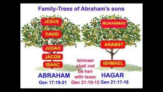 "YHWH God chose ISAAC over Ishmael the Hebrew & told Abraham: ""In Isaac your seed shall be called"""