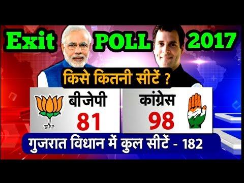 Exit Poll Gujarat || अबकी बार Gujarat में Congress की सरकार || BJP की हार || Gujarat Election