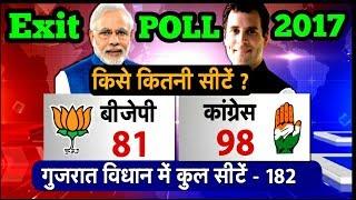 Exit Poll Gujarat    अबकी बार Gujarat में Congress की सरकार    BJP की हार    Gujarat Election
