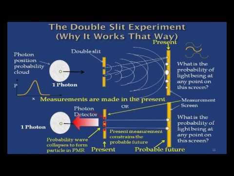 Explained ! The Double Slit Experiment