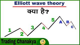 Elliott wave theory hindi - by trading chanakya