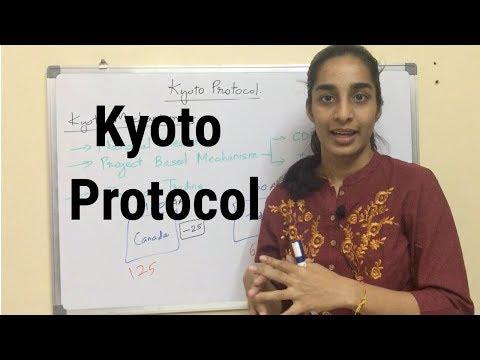Kyoto Protocol | Kyoto protocol to UNFCCC | Science Land