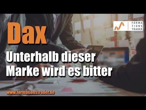 Dax: Unterhalb dieser Marke wird es bitter