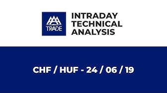 Intraday Technical Analysis by AAATrade – CHF/HUF, 24/06/19