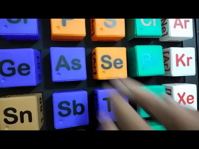 3 Dimensional Interactive Periodic Table II YouDo Videos