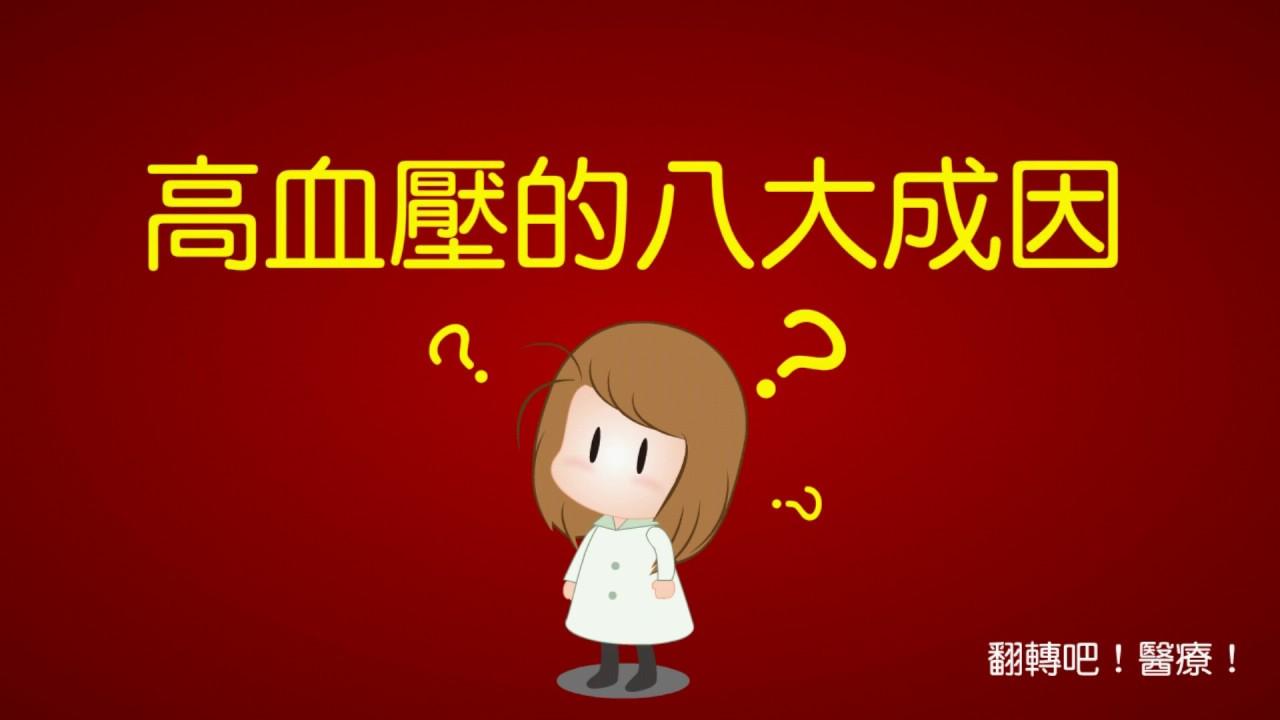 【健康小動畫-形成高血壓的八大成因】