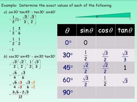 Trigonometric Ratios of Special Angles: 0, 30, 45, 60, 90