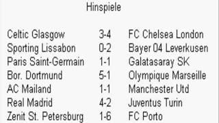 FIFA 14 (UEFA Champions League alle Hinspiel Ergebnisse Achtelfinale)