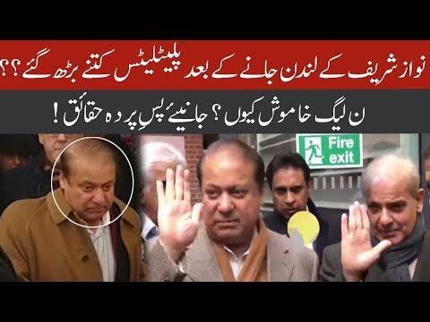 How is Nawaz Sharif's health now? Why N-League Silence? | 22 November 2019 | 92NewsHD thumbnail