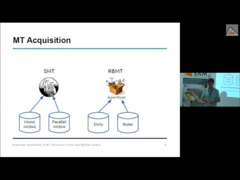Automatic Acquisition of Machine Translation Resources ...