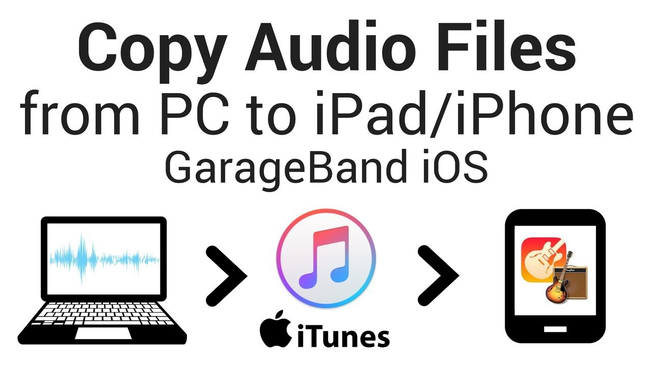 Copy Audio Files From Pc To Garageband Ios Iphone Ipad Import