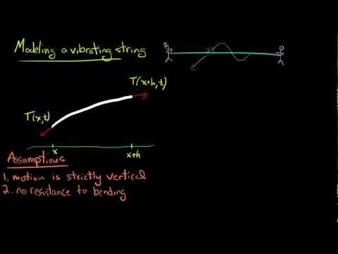 PDE 8 | Wave equation: derivation