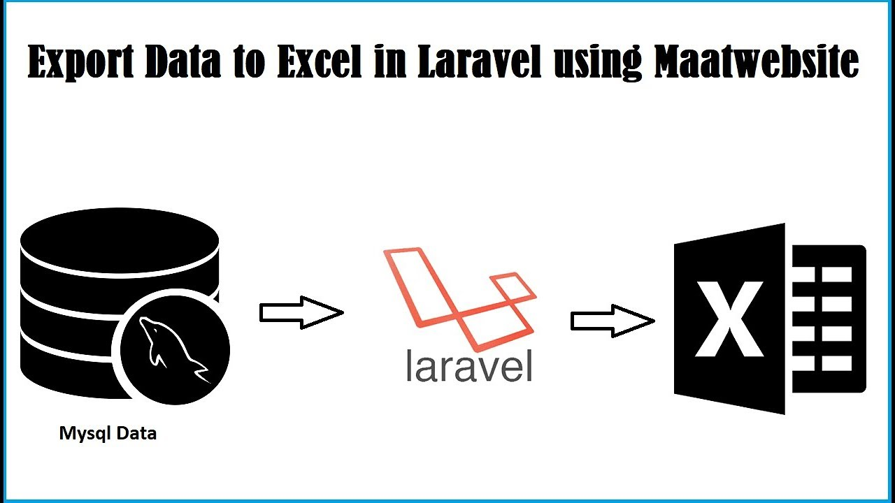 Export Data to Excel in Laravel using Maatwebsite