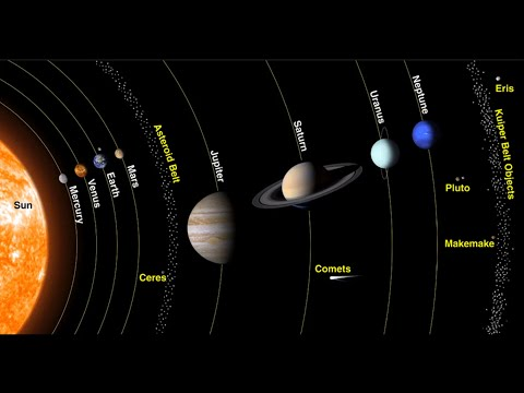 WTH is Going On? There Are About 400 Planets in Our Solar System Says Top Space Expert