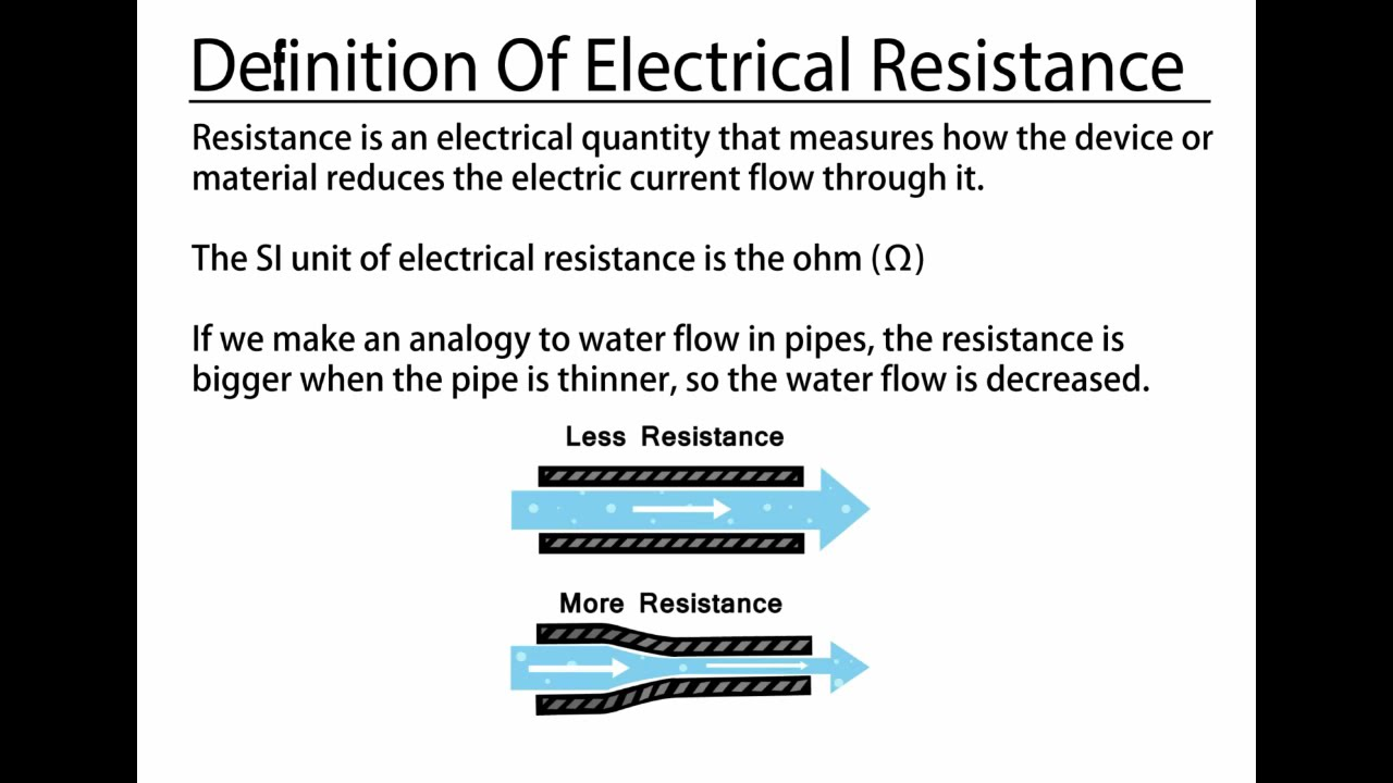 electrical resistance Define electrical resistance electrical resistance synonyms, electrical resistance pronunciation, electrical resistance translation, english dictionary definition of.